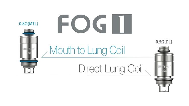 FOG1 のコイルについて